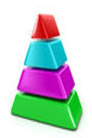 piramide-objetivos